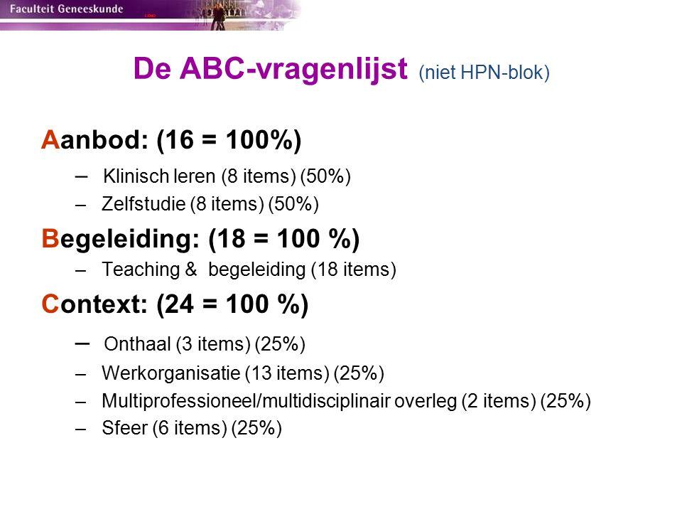 De ABC-vragenlijst (niet HPN-blok) Aanbod: (16 = 100%) – Klinisch leren (8 items) (50%) – Zelfstudie (8 items) (50%) Begeleiding: (18 = 100 %) – Teach