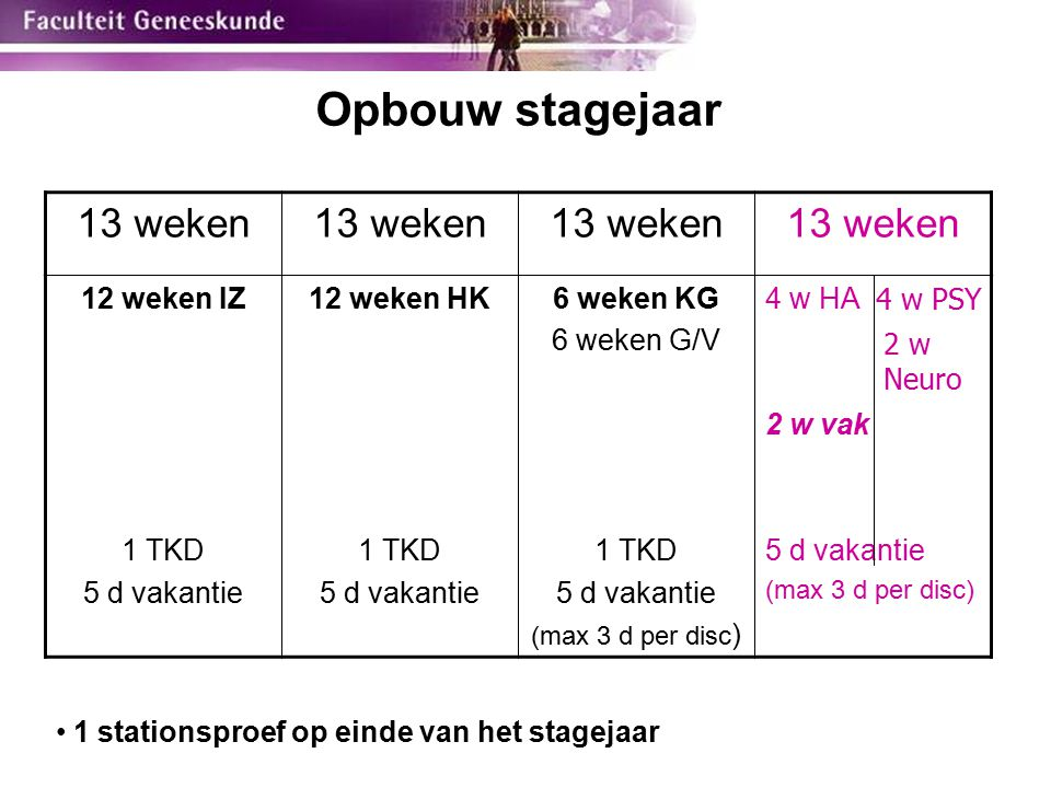 Promotorschap wordt bekrachtigd: ONDERWERP-formulier –(december – stagiair) VERSLAG-formulier –(april - stagewerkpromotor) Meer info: http://med.kuleuven.be/education/gids/3jarts/profielpromotor_nl.html http://med.kuleuven.be/education/gids/3jarts/profielpromotor_nl.html