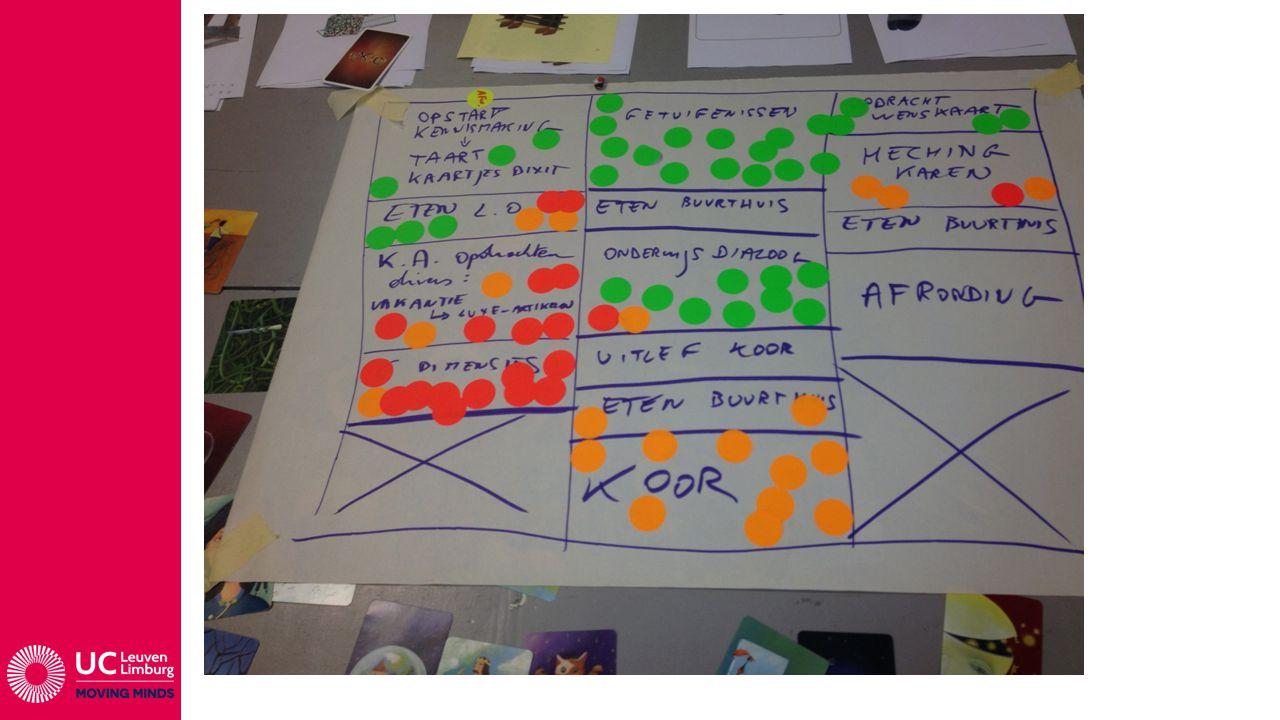 Evaluatie studenten Sterke momenten  Getuigenissen mensen in kansarmoede  Dialoog en 'good practices' met werkveld rond kansarmoede  Samen eten en 'ontmoeting' in sociaal restaurant  ontmoeten, verbinden Aandachtspunten  Te veel (theoretische) kaders op eerste dag  Eerst ervaren, dan reflecteren werkt beter