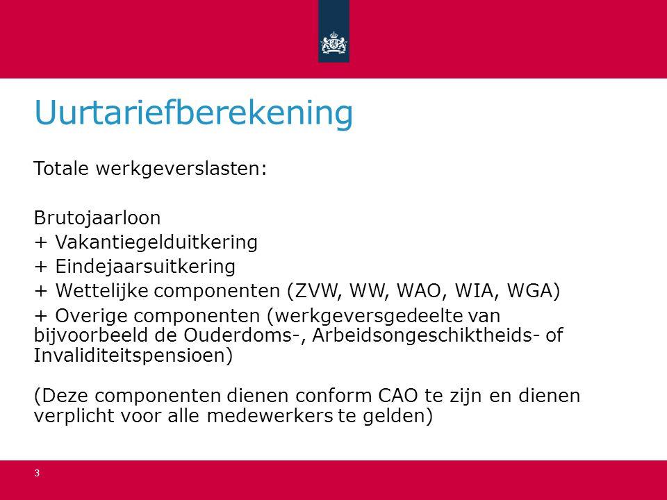 Uurtariefberekening Werkbare uren: Totaal aantal uren conform contract -/- Verlof -/- Leeftijdsgebonden verlof conform de CAO (indien van toepassing) -/- Seniorenverlof conform de CAO (indien van toepassing) -/- Overig verlof conform de CAO (indien van toepassing) -/- Feestdagen conform de CAO 4