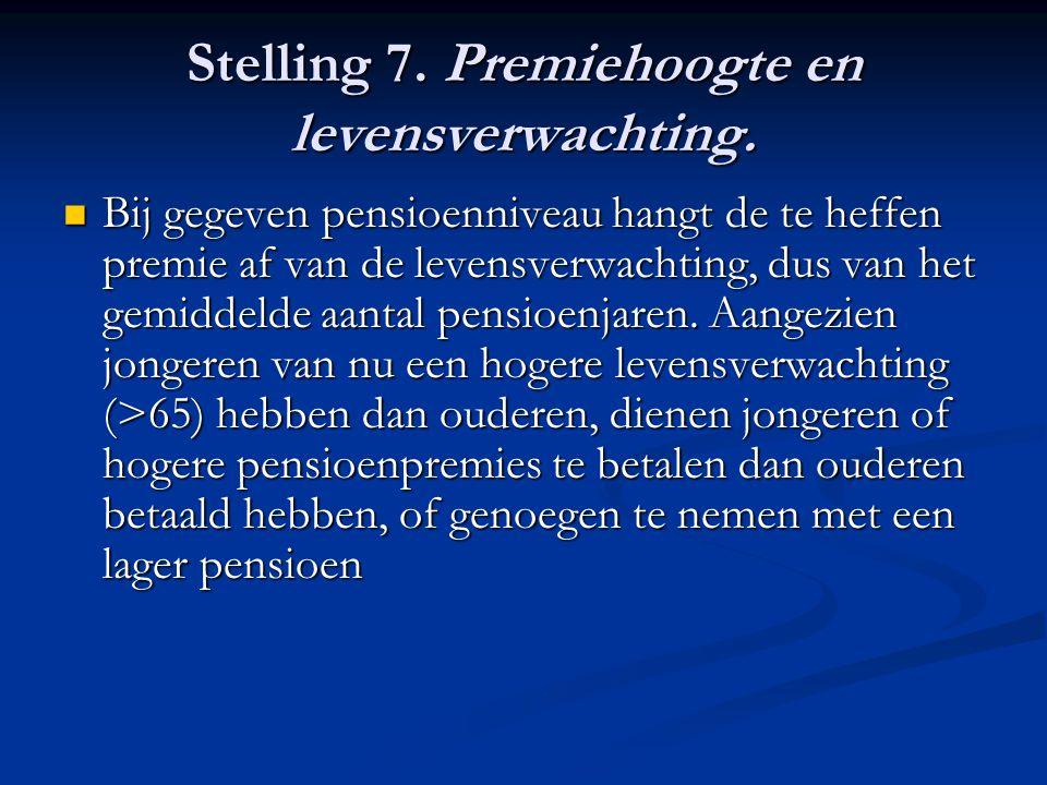 Stelling 7. Premiehoogte en levensverwachting.