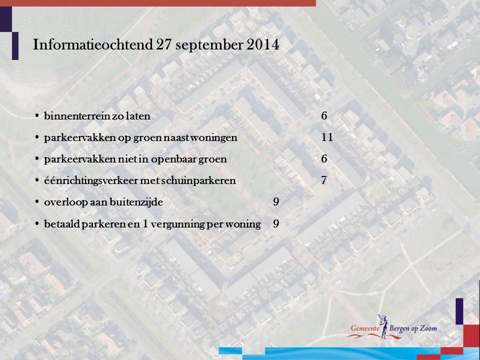 Informatieochtend 27 september 2014 binnenterrein zo laten6 parkeervakken op groen naast woningen11 parkeervakken niet in openbaar groen6 éénrichtingsverkeer met schuinparkeren7 overloop aan buitenzijde9 betaald parkeren en 1 vergunning per woning9