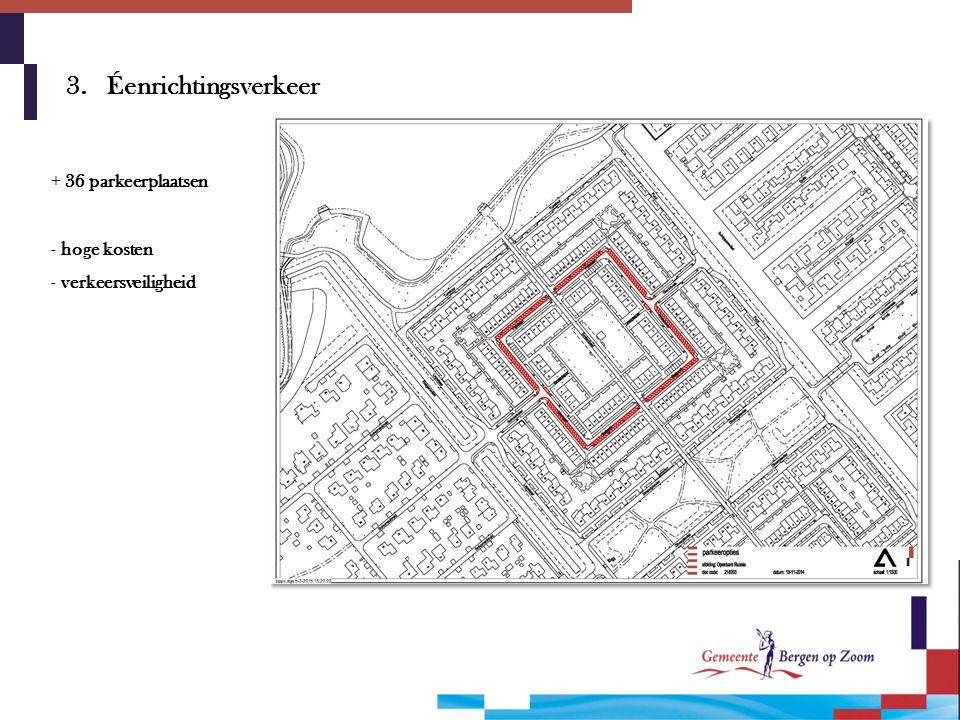 3. Éenrichtingsverkeer + 36 parkeerplaatsen - hoge kosten - verkeersveiligheid