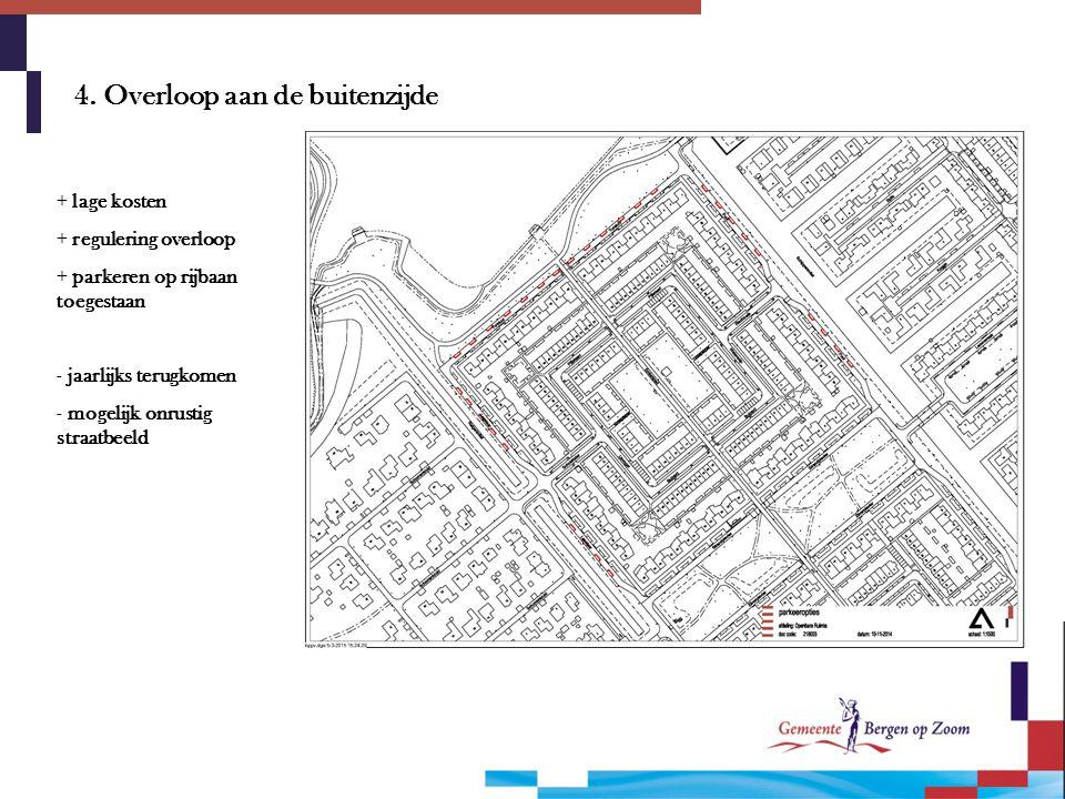 4. Overloop aan de buitenzijde + lage kosten + regulering overloop + parkeren op rijbaan toegestaan - jaarlijks terugkomen - mogelijk onrustig straatb