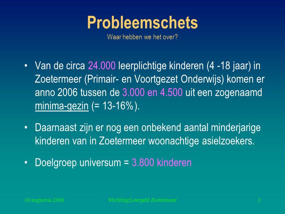 30 augustus 2006Stichting Leergeld Zoetermeer3 Probleemschets Waar hebben we het over? Van de circa 24.000 leerplichtige kinderen (4 -18 jaar) in Zoet