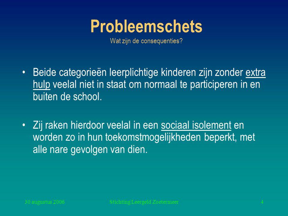 30 augustus 2006Stichting Leergeld Zoetermeer4 Probleemschets Wat zijn de consequenties? Beide categorieën leerplichtige kinderen zijn zonder extra hu