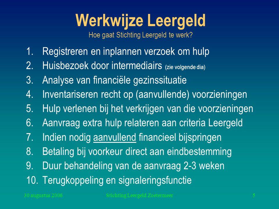 30 augustus 2006Stichting Leergeld Zoetermeer5 Werkwijze Leergeld Hoe gaat Stichting Leergeld te werk? 1.Registreren en inplannen verzoek om hulp 2.Hu