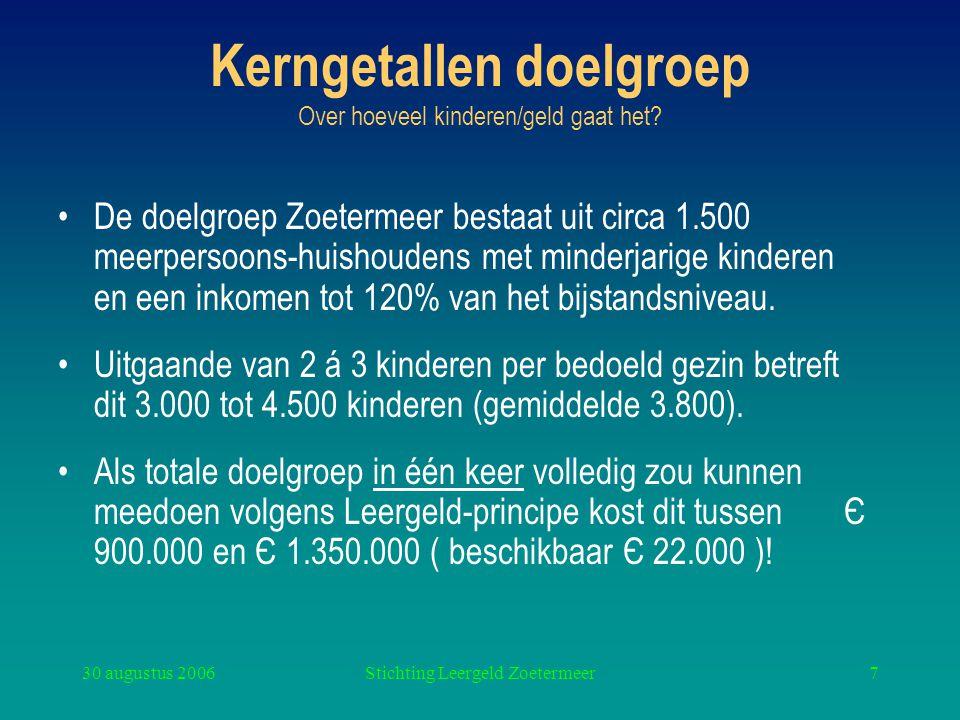 30 augustus 2006Stichting Leergeld Zoetermeer7 Kerngetallen doelgroep Over hoeveel kinderen/geld gaat het? De doelgroep Zoetermeer bestaat uit circa 1