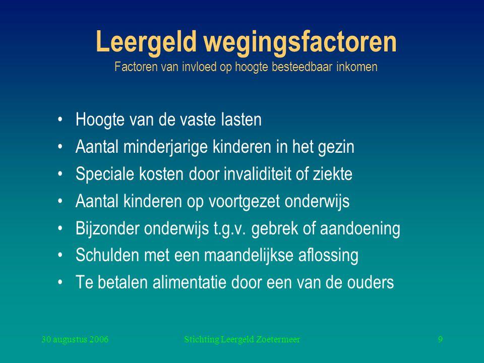 30 augustus 2006Stichting Leergeld Zoetermeer9 Leergeld wegingsfactoren Factoren van invloed op hoogte besteedbaar inkomen Hoogte van de vaste lasten