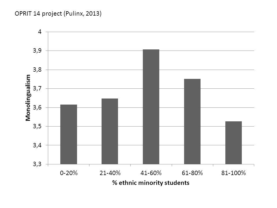 Project en doelstellingen 'Ontwikkelen van schoolse vaardigheden via thuistaal' Doelstelling A (vier projectscholen en kinderopvang) – Stimulering positieve attitude t.a.v.