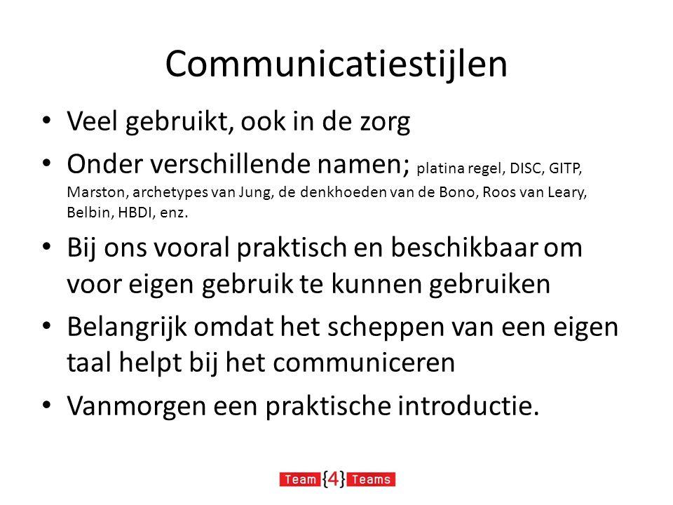 Communicatiestijlen Veel gebruikt, ook in de zorg Onder verschillende namen; platina regel, DISC, GITP, Marston, archetypes van Jung, de denkhoeden va