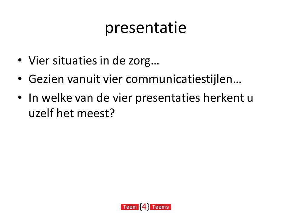 presentatie Vier situaties in de zorg… Gezien vanuit vier communicatiestijlen… In welke van de vier presentaties herkent u uzelf het meest?