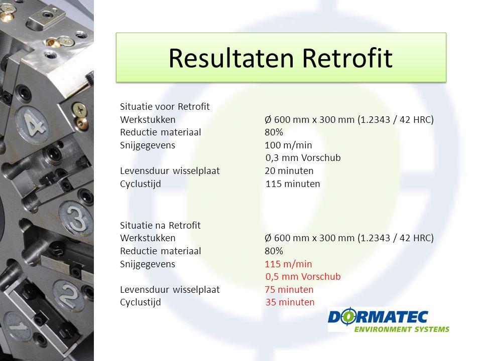 Resultaten Retrofit Situatie voor Retrofit Werkstukken Ø 600 mm x 300 mm (1.2343 / 42 HRC) Reductie materiaal 80% Snijgegevens 100 m/min 0,3 mm Vorsch