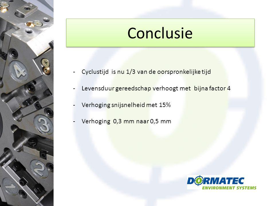 Conclusie -Cyclustijd is nu 1/3 van de oorspronkelijke tijd -Levensduur gereedschap verhoogt met bijna factor 4 -Verhoging snijsnelheid met 15% -Verho