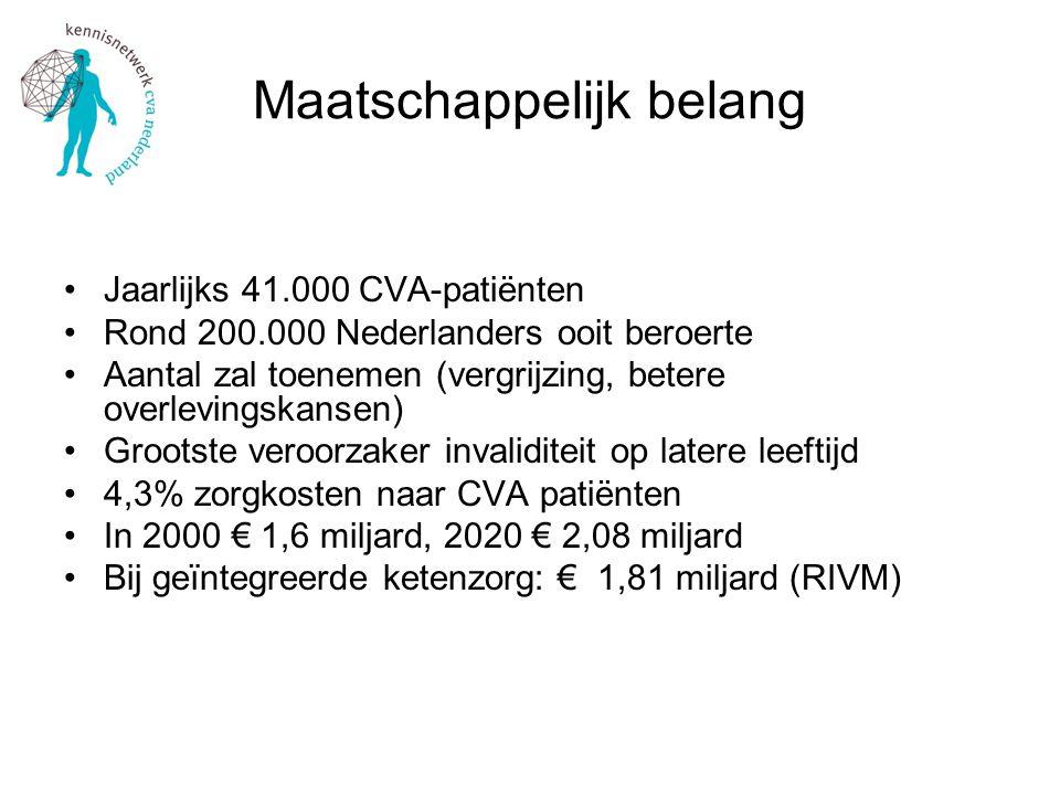 Maatschappelijk belang Jaarlijks 41.000 CVA-patiënten Rond 200.000 Nederlanders ooit beroerte Aantal zal toenemen (vergrijzing, betere overlevingskans