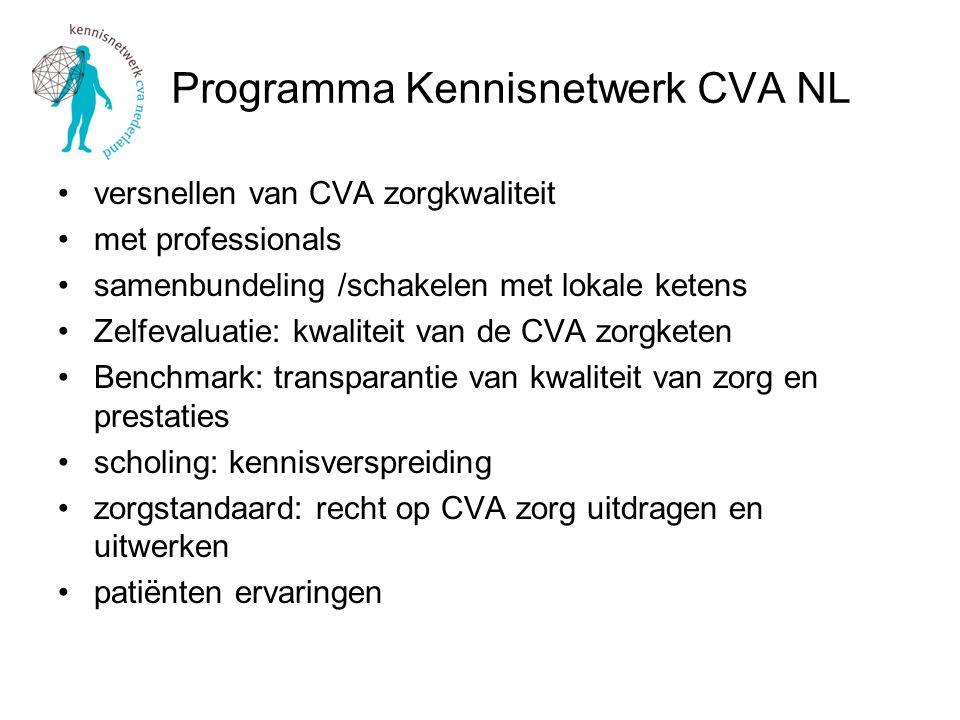 Programma Kennisnetwerk CVA NL versnellen van CVA zorgkwaliteit met professionals samenbundeling /schakelen met lokale ketens Zelfevaluatie: kwaliteit