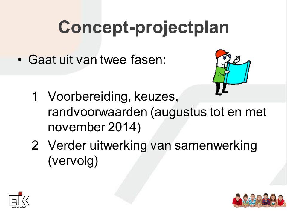 Concept-projectplan Gaat uit van twee fasen: 1Voorbereiding, keuzes, randvoorwaarden (augustus tot en met november 2014) 2Verder uitwerking van samenw