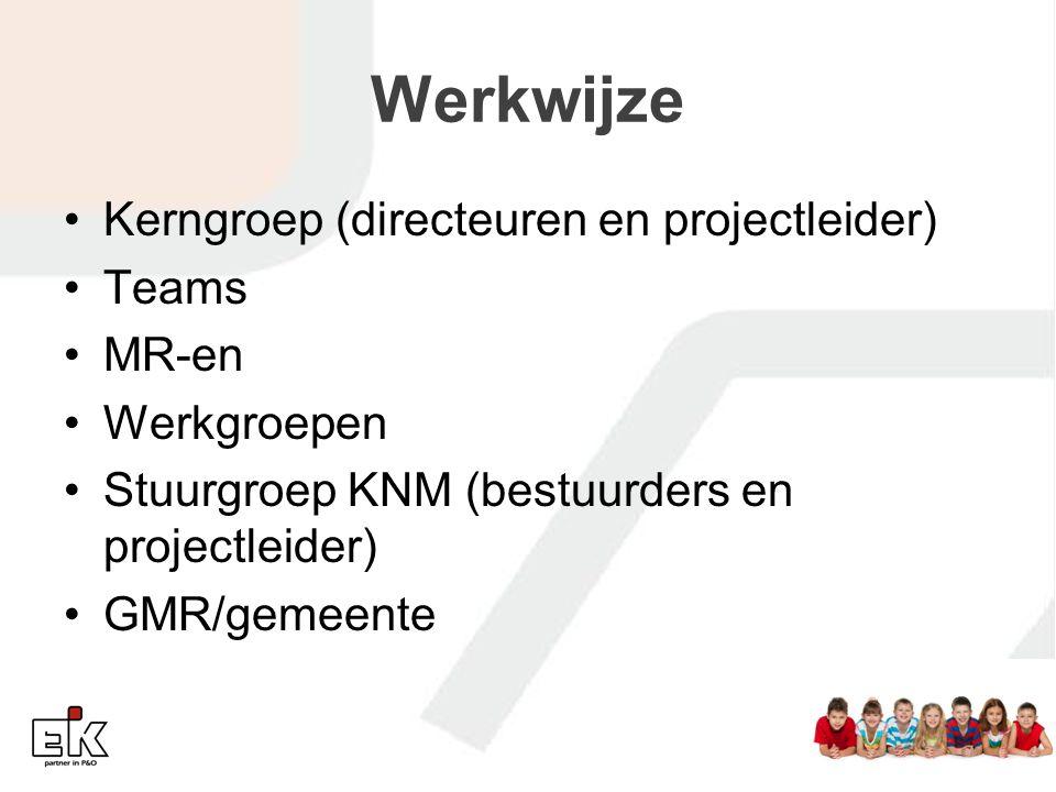 Werkwijze Kerngroep (directeuren en projectleider) Teams MR-en Werkgroepen Stuurgroep KNM (bestuurders en projectleider) GMR/gemeente