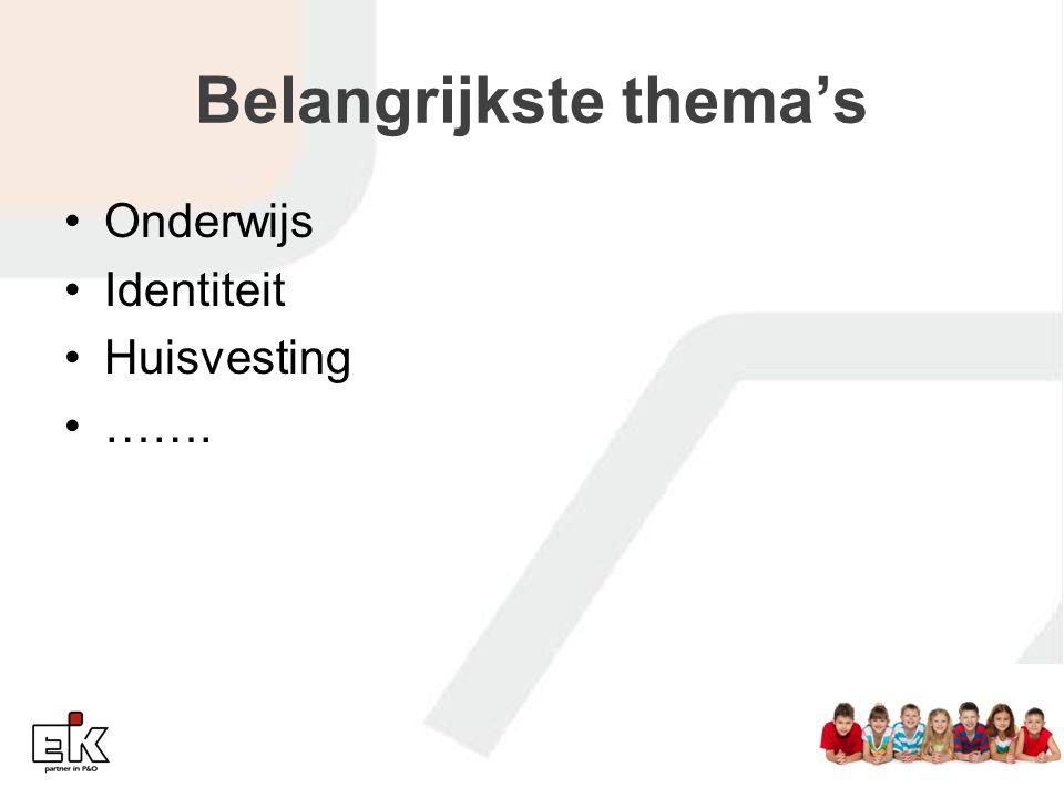 Belangrijkste thema's Onderwijs Identiteit Huisvesting …….