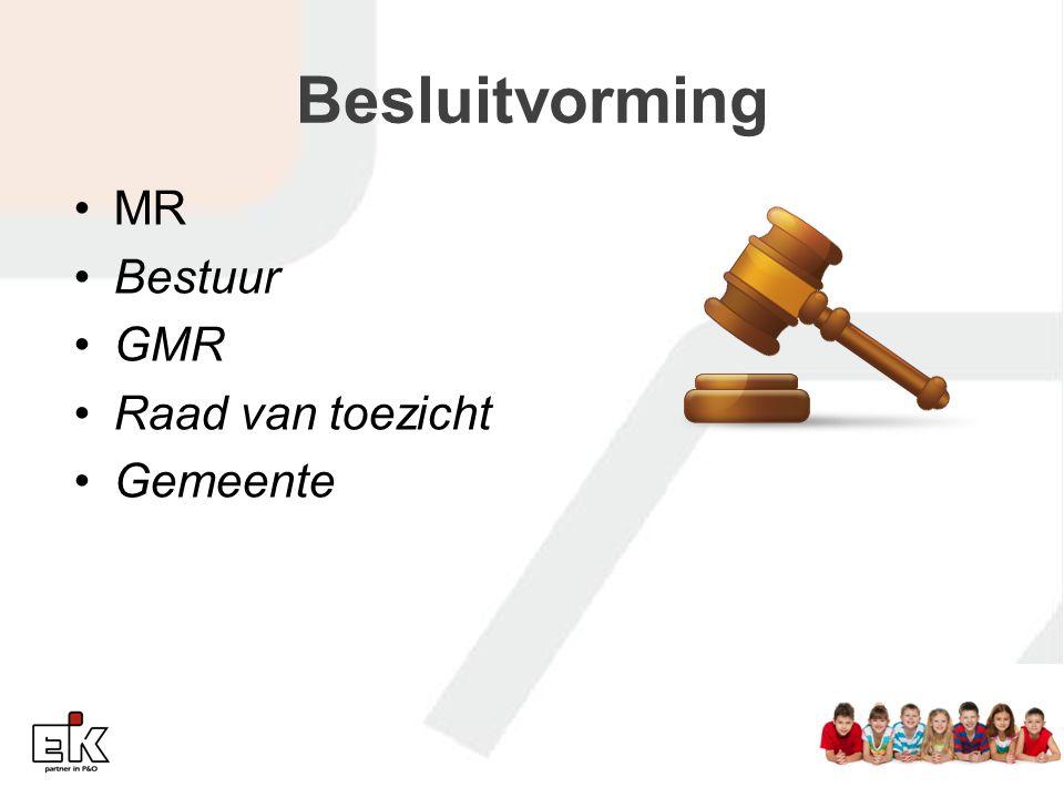 Besluitvorming MR Bestuur GMR Raad van toezicht Gemeente