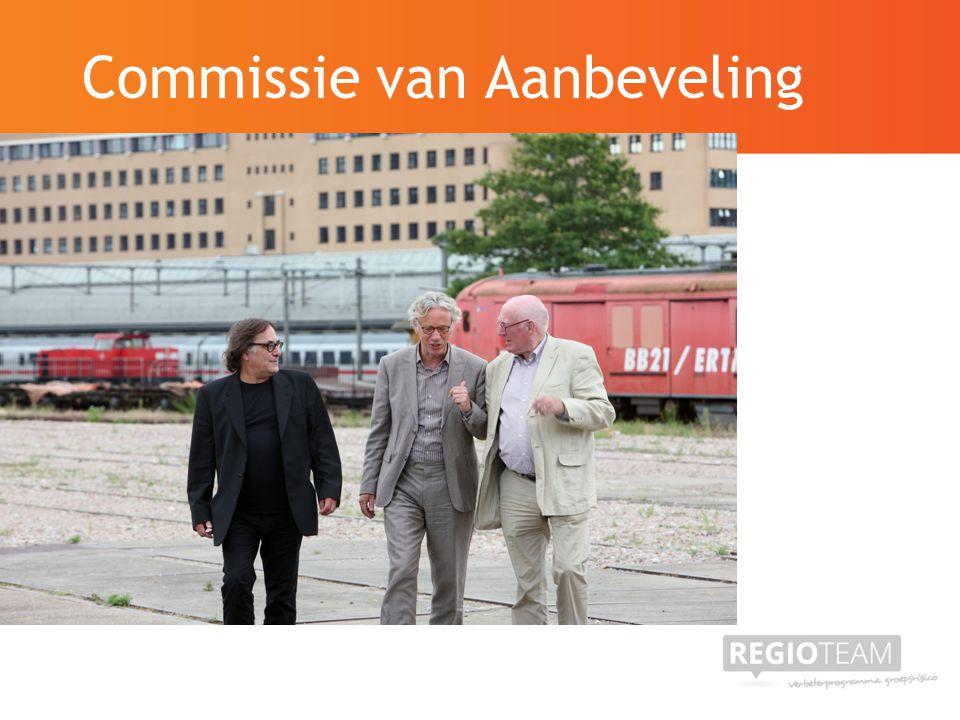 Commissie van Aanbeveling