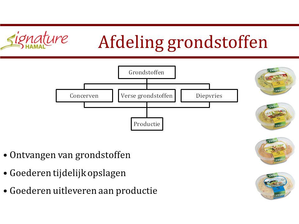 Marktleider (omzet van 60 miljoen € per jaar) Actief in de sector voeding (smeerbaresalades) Grootste klanten (Aldi, Lidl, Carrefour, groothandels,….)