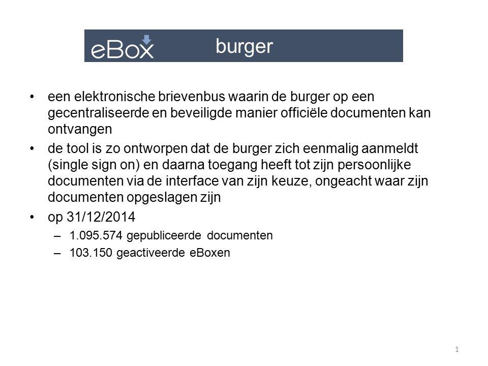 burger een elektronische brievenbus waarin de burger op een gecentraliseerde en beveiligde manier officiële documenten kan ontvangen de tool is zo ontworpen dat de burger zich eenmalig aanmeldt (single sign on) en daarna toegang heeft tot zijn persoonlijke documenten via de interface van zijn keuze, ongeacht waar zijn documenten opgeslagen zijn op 31/12/2014 –1.095.574 gepubliceerde documenten –103.150 geactiveerde eBoxen 1