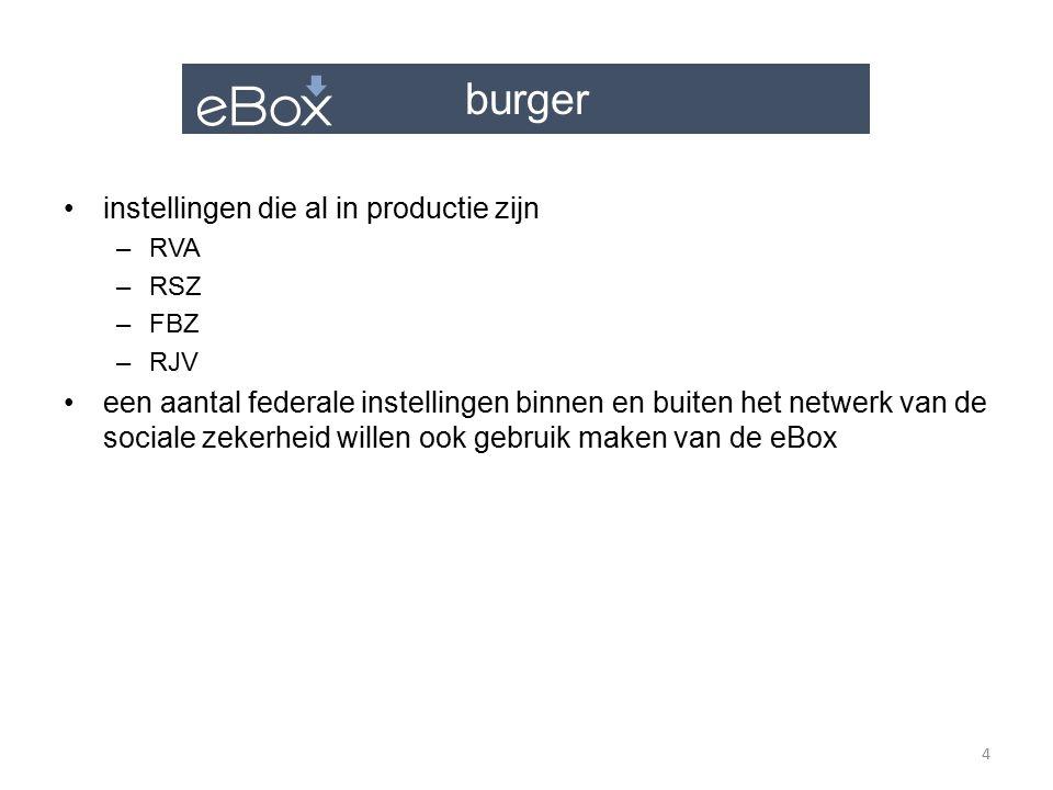 instellingen die al in productie zijn –RVA –RSZ –FBZ –RJV een aantal federale instellingen binnen en buiten het netwerk van de sociale zekerheid willen ook gebruik maken van de eBox 4