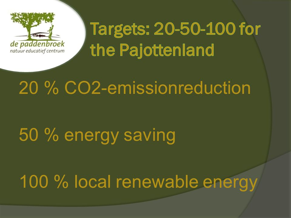 20 % CO2-emissionreduction 50 % energy saving 100 % local renewable energy