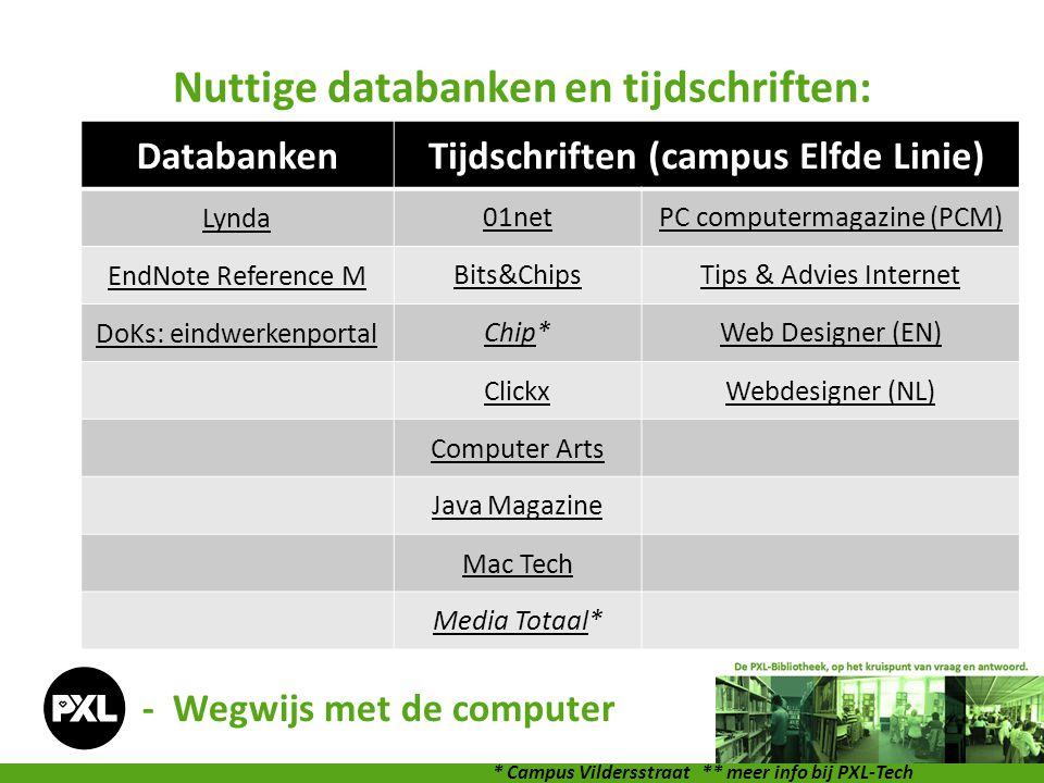 - Wegwijs met de computer Nuttige databanken en tijdschriften: DatabankenTijdschriften (campus Elfde Linie) Lynda 01netPC computermagazine (PCM) EndNo