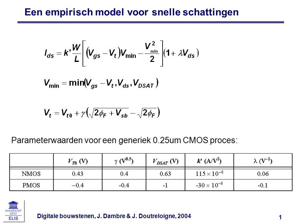 Digitale bouwstenen, J. Dambre & J. Doutreloigne, 2004 1 Een empirisch model voor snelle schattingen Parameterwaarden voor een generiek 0.25um CMOS pr