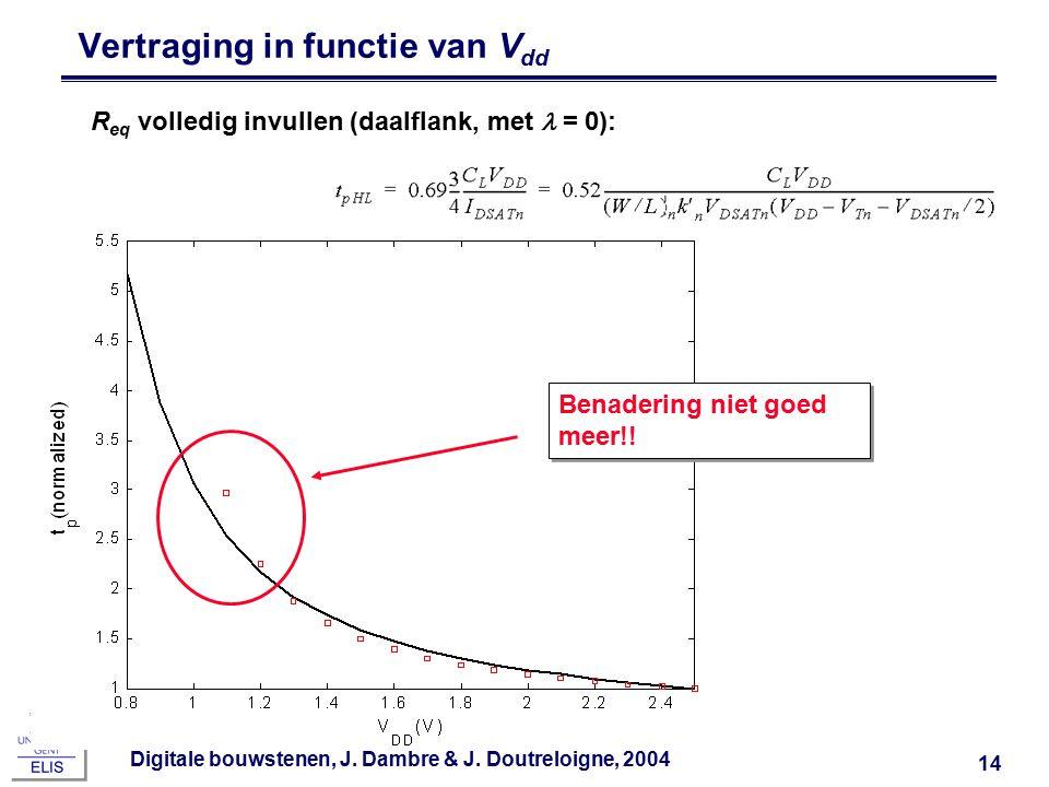 Digitale bouwstenen, J. Dambre & J. Doutreloigne, 2004 14 Vertraging in functie van V dd Benadering niet goed meer!! R eq volledig invullen (daalflank