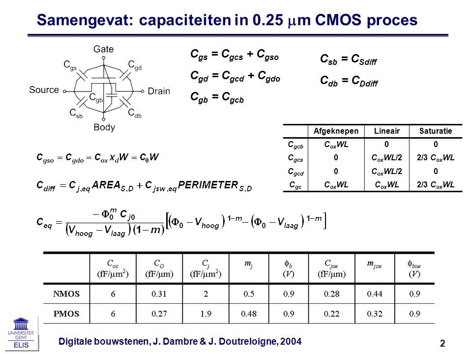 Digitale bouwstenen, J. Dambre & J. Doutreloigne, 2004 2 Samengevat: capaciteiten in 0.25  m CMOS proces C gs = C gcs + C gso C gd = C gcd + C gdo C