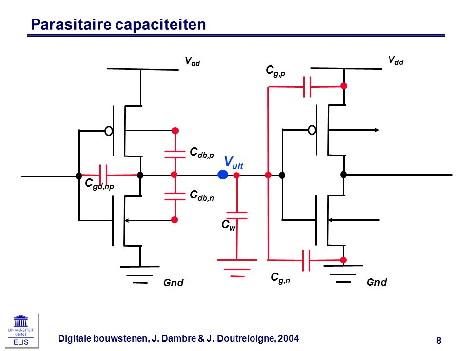 Digitale bouwstenen, J. Dambre & J. Doutreloigne, 2004 8 Parasitaire capaciteiten Gnd V dd C db,p C db,n C gd,np Gnd V dd C g,n C g,p V uit CwCw