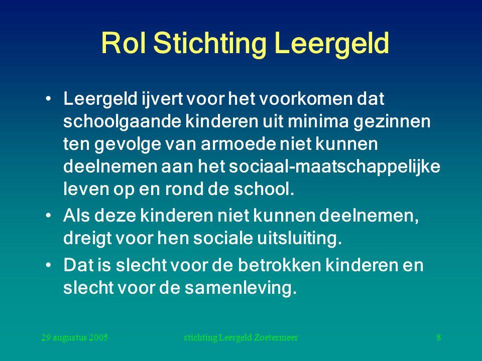 29 augustus 2005stichting Leergeld Zoetermeer8 Rol Stichting Leergeld Leergeld ijvert voor het voorkomen dat schoolgaande kinderen uit minima gezinnen