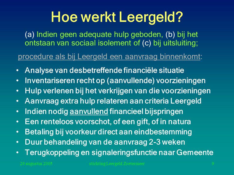 29 augustus 2005stichting Leergeld Zoetermeer9 Hoe werkt Leergeld? (a) Indien geen adequate hulp geboden, (b) bij het ontstaan van sociaal isolement o
