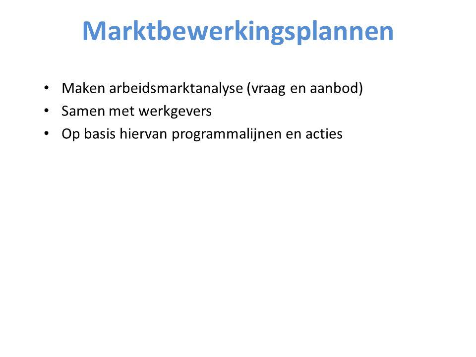 Marktbewerkingsplannen Maken arbeidsmarktanalyse (vraag en aanbod) Samen met werkgevers Op basis hiervan programmalijnen en acties