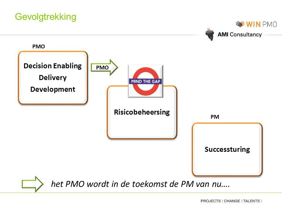 Gevolgtrekking Decision Enabling Delivery Development Decision Enabling Delivery Development Risicobeheersing Successturing het PMO wordt in de toekom