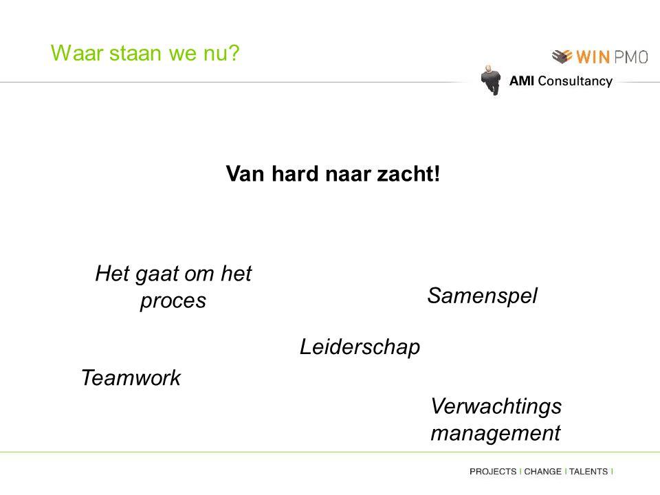 Waar staan we nu? Van hard naar zacht! Het gaat om het proces Samenspel Teamwork Leiderschap Verwachtings management