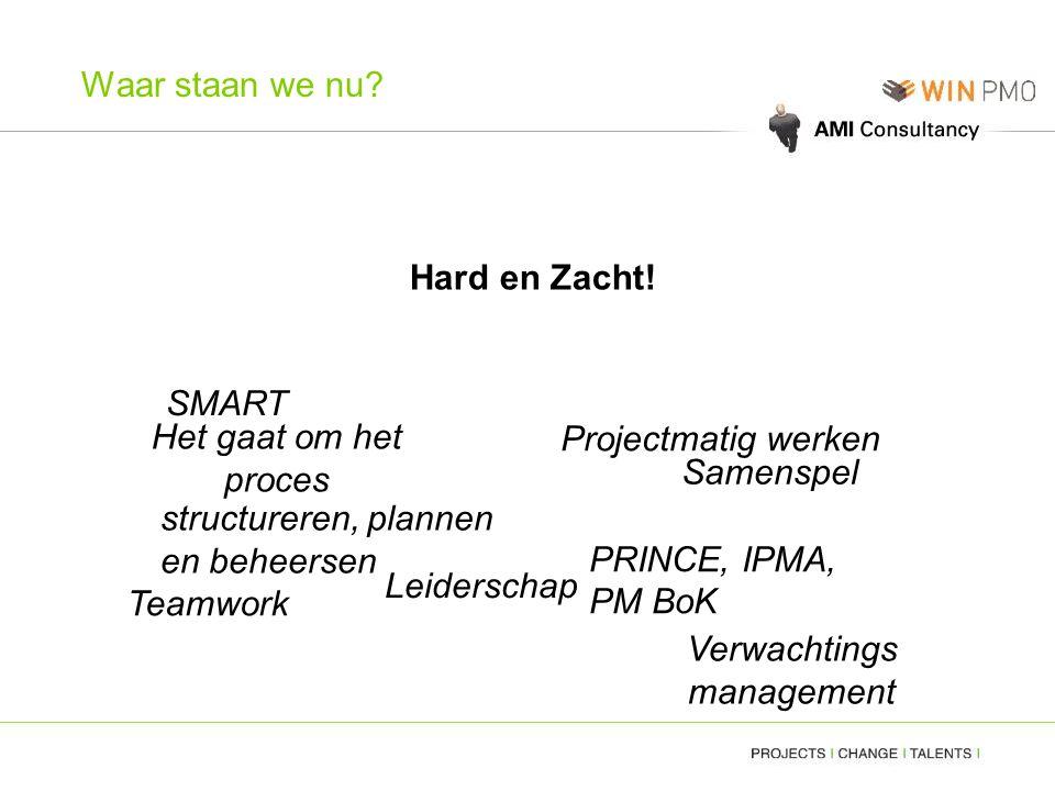 Waar staan we nu? Hard en Zacht! Het gaat om het proces Samenspel Teamwork Leiderschap Verwachtings management SMART Projectmatig werken structureren,