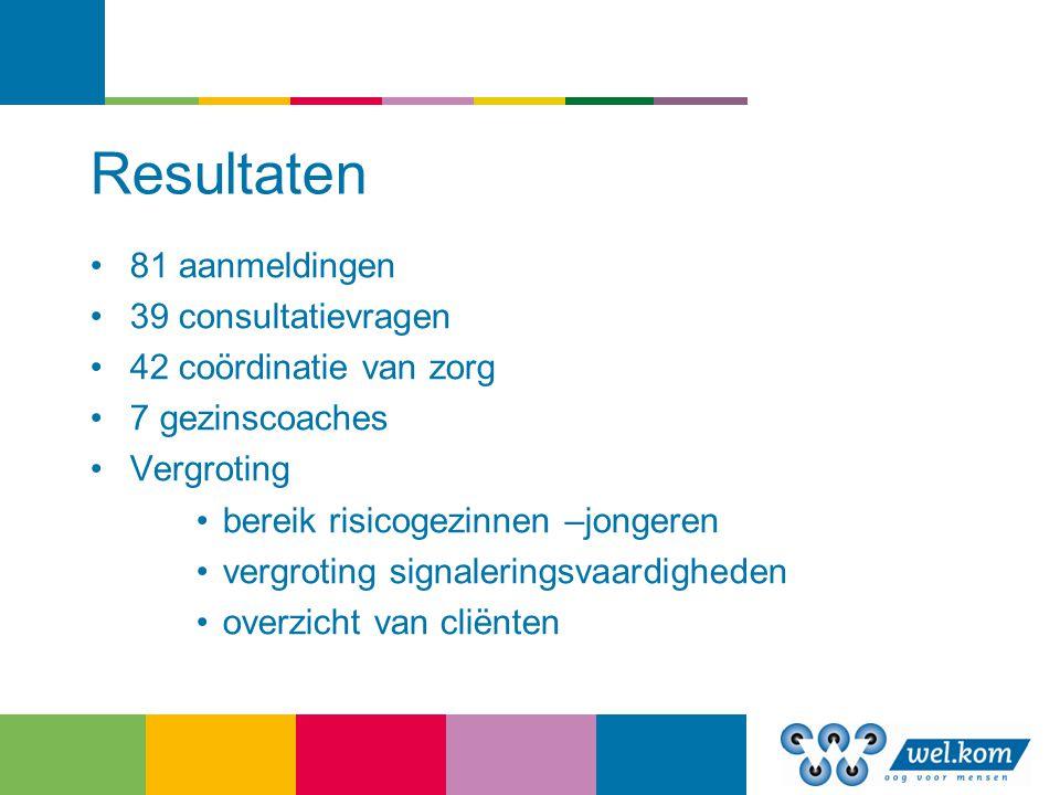 Conclusies Grote bereidheid ketenpartners tot samenwerking en vastlegging samenwerking Signaleringsstructuur in Venlo is uitgebreid Inzet voor doelgroep vraagt permanente aandacht en doorontwikkeling van aanbod Verschillende punten, pilot's en initiatieven inefficiënt Langdurige inzet vergt doorontwikkeling Naast coördinatie op uitvoeringsniveau is ook coördinatie op instellingsniveau van belang