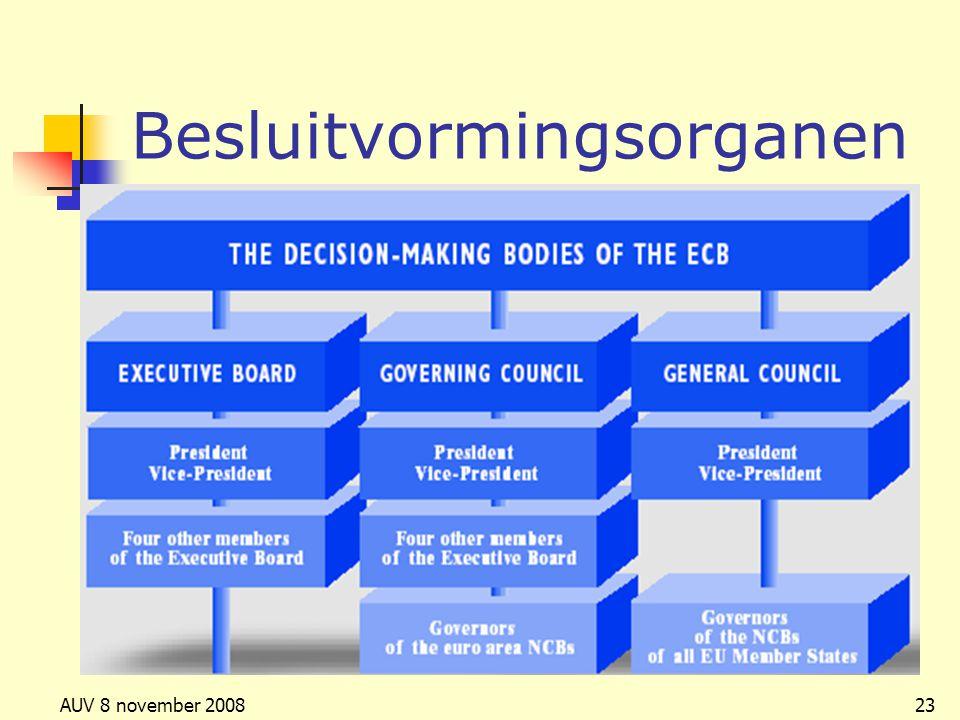 AUV 8 november 200823 Besluitvormingsorganen