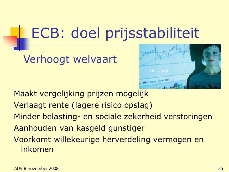 AUV 8 november 200825 ECB: doel prijsstabiliteit Maakt vergelijking prijzen mogelijk Verlaagt rente (lagere risico opslag) Minder belasting- en social