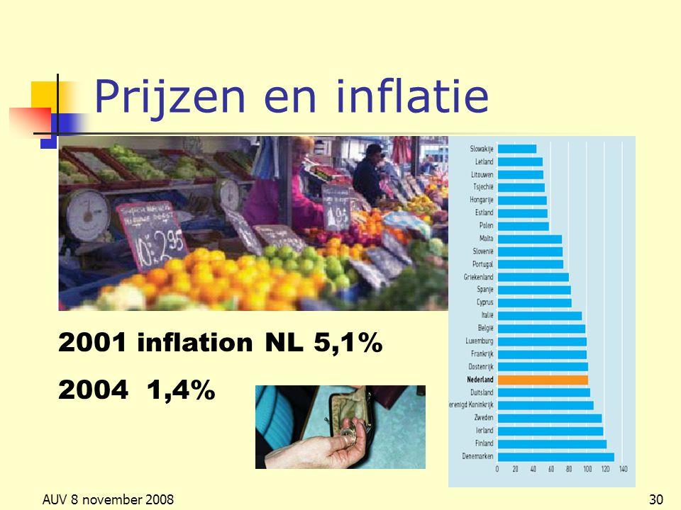 AUV 8 november 200830 Prijzen en inflatie 2001 inflation NL 5,1% 2004 1,4%