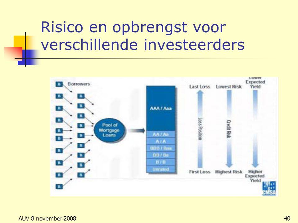 AUV 8 november 200840 Risico en opbrengst voor verschillende investeerders