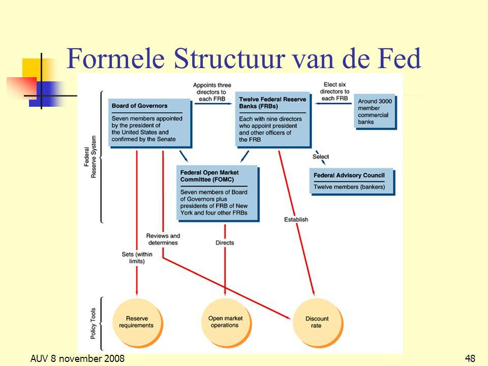 AUV 8 november 200848 Formele Structuur van de Fed