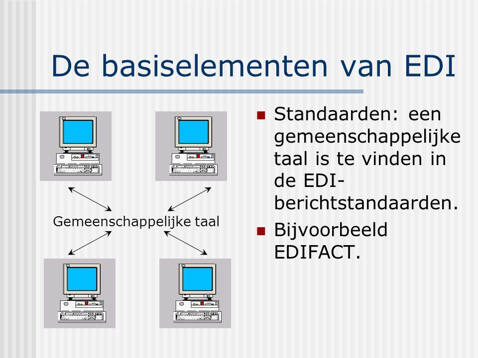 De basiselementen van EDI Software die EDI mogelijk maakt.