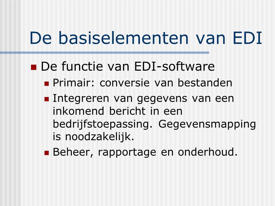 De basiselementen van EDI De functie van EDI-software Datatransmissie Gegevensinvoer- en gegevensuitvoerfuncties Beveiliging