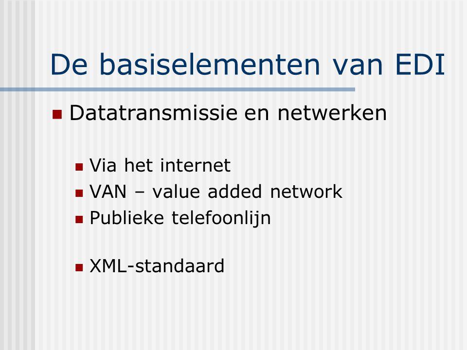 EDI schematisch Verschillende stappen inlezen data softwaremapping systeemmapping gegevensmapping