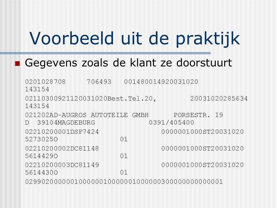 Voorbeeld uit de praktijk De gegevens na vertaling 1;8708;;;20102003;;;;express 1;AD-AUGROS AUTOTEILE GMBH;;PORSESTR.